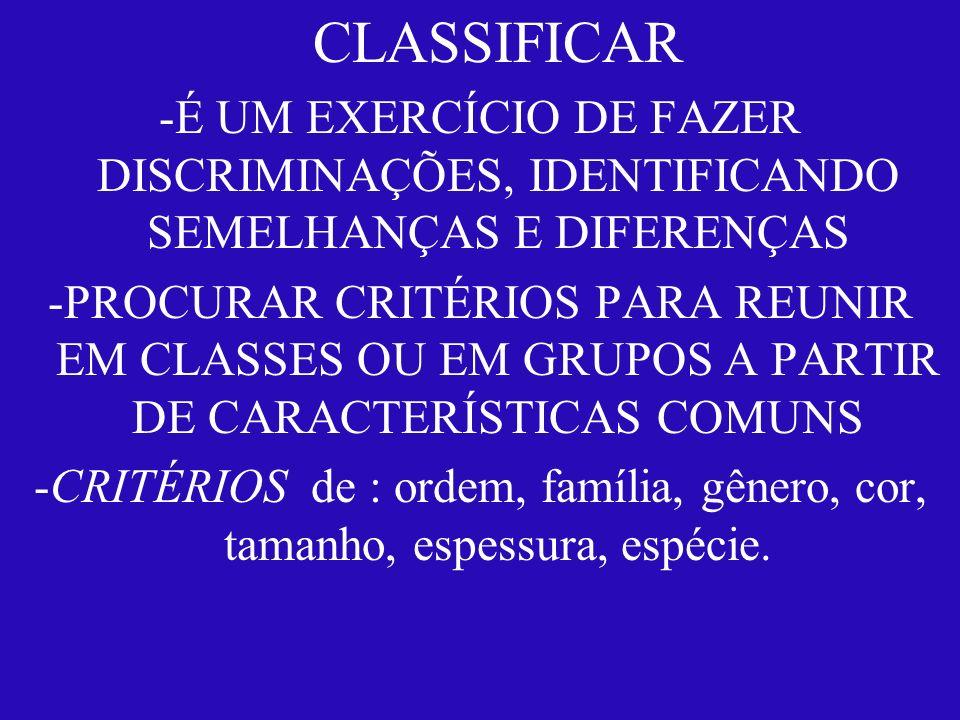 CLASSIFICAR -É UM EXERCÍCIO DE FAZER DISCRIMINAÇÕES, IDENTIFICANDO SEMELHANÇAS E DIFERENÇAS.