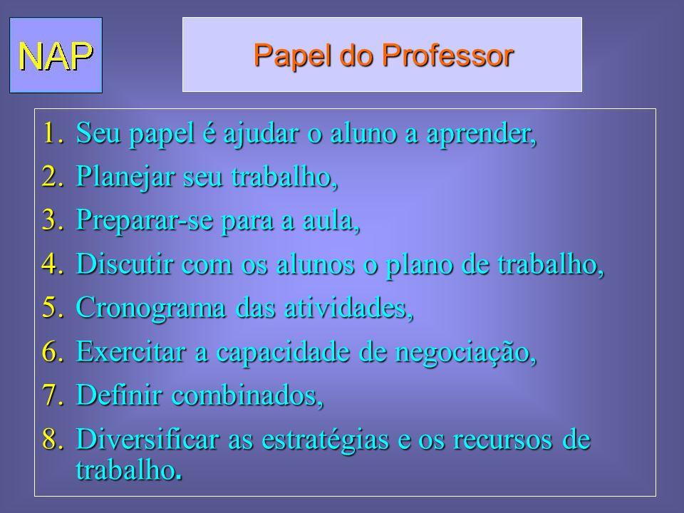 Papel do ProfessorSeu papel é ajudar o aluno a aprender, Planejar seu trabalho, Preparar-se para a aula,