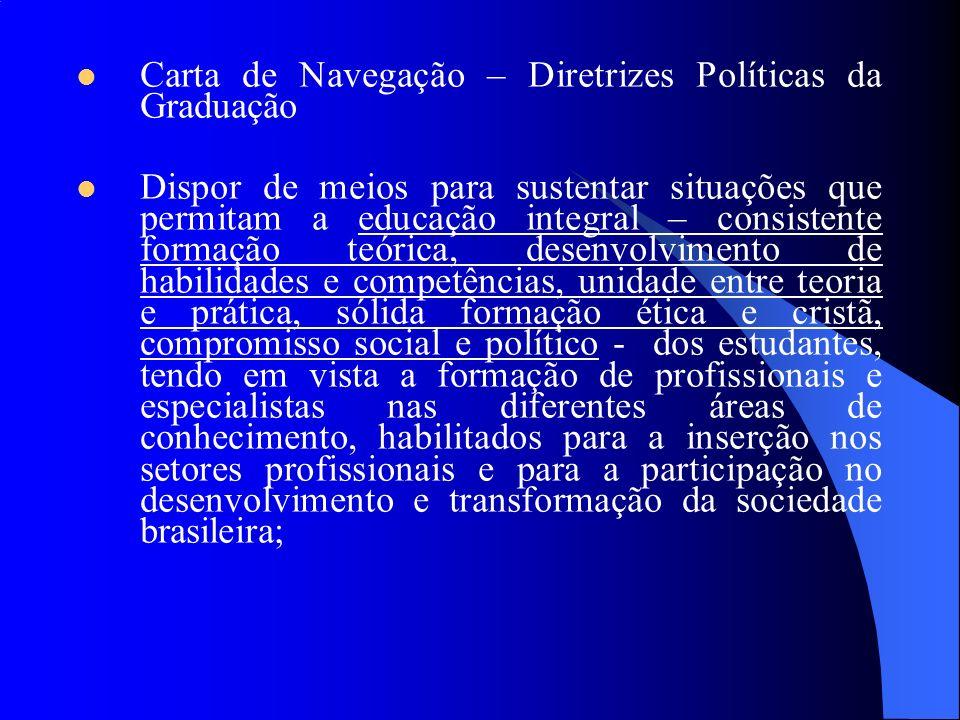 Carta de Navegação – Diretrizes Políticas da Graduação