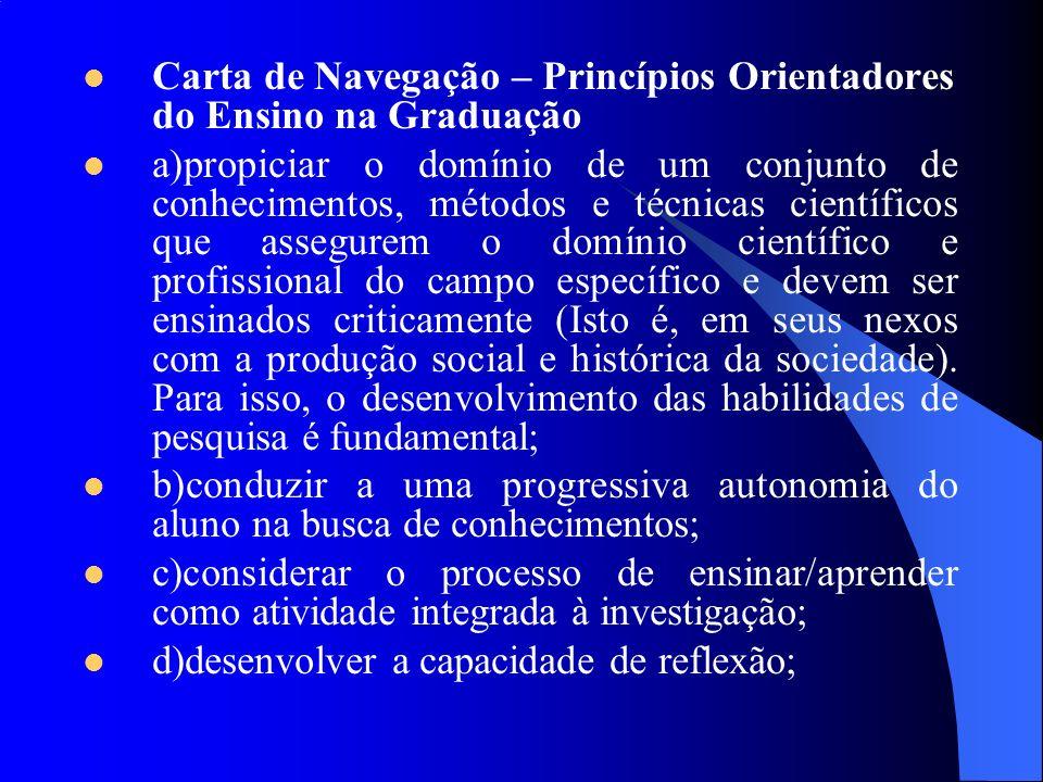 Carta de Navegação – Princípios Orientadores do Ensino na Graduação