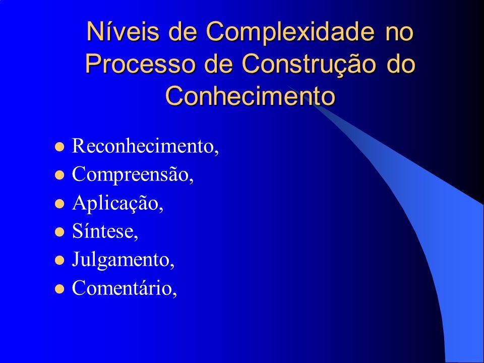 Níveis de Complexidade no Processo de Construção do Conhecimento