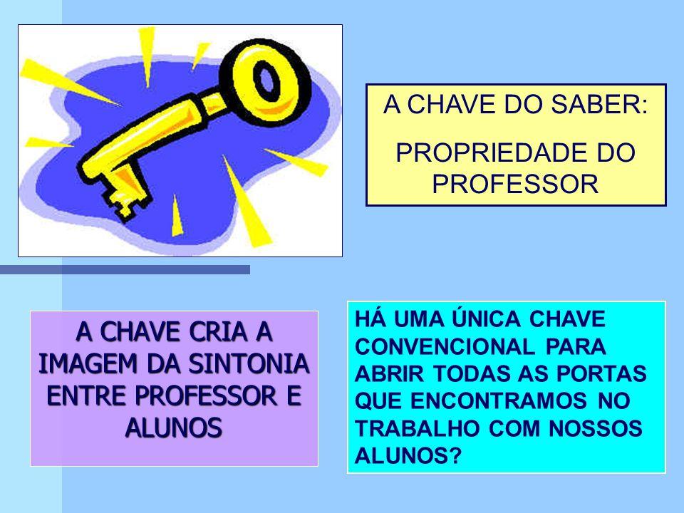 A CHAVE CRIA A IMAGEM DA SINTONIA ENTRE PROFESSOR E ALUNOS