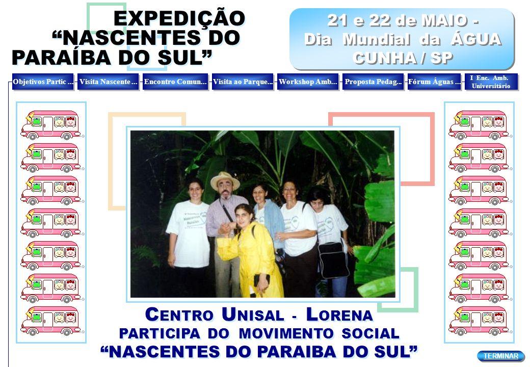 Dia Mundial da ÁGUA CUNHA / SP
