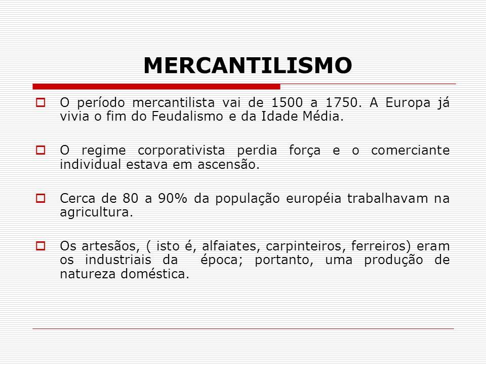MERCANTILISMO O período mercantilista vai de 1500 a 1750. A Europa já vivia o fim do Feudalismo e da Idade Média.