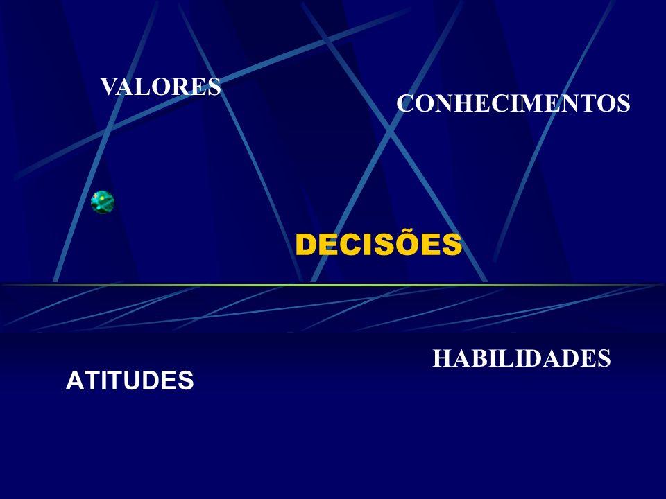 VALORES CONHECIMENTOS DECISÕES HABILIDADES ATITUDES