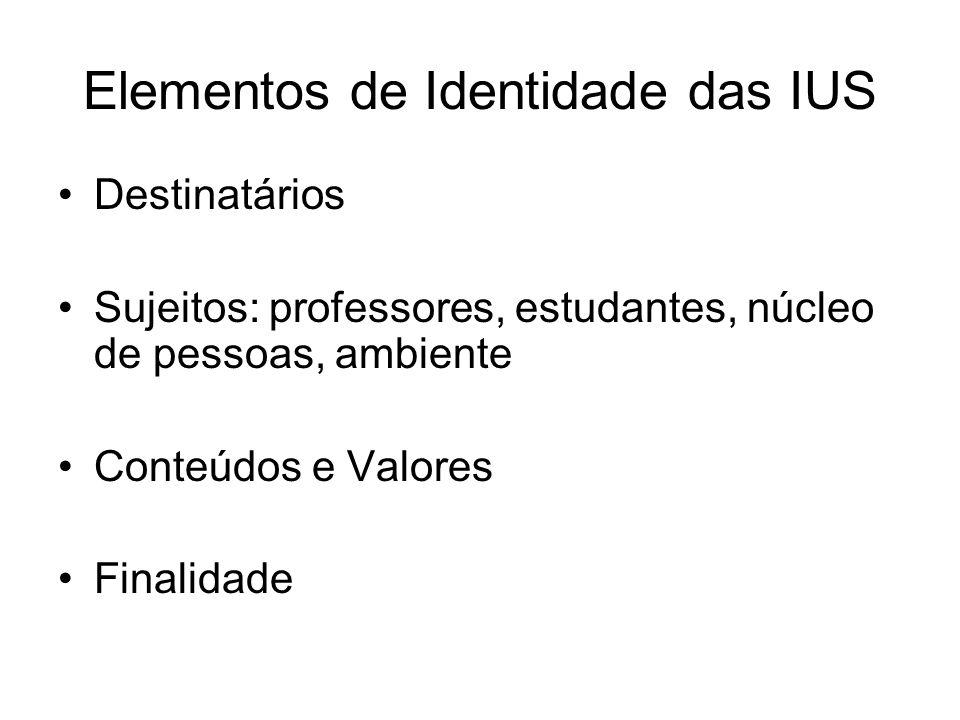Elementos de Identidade das IUS