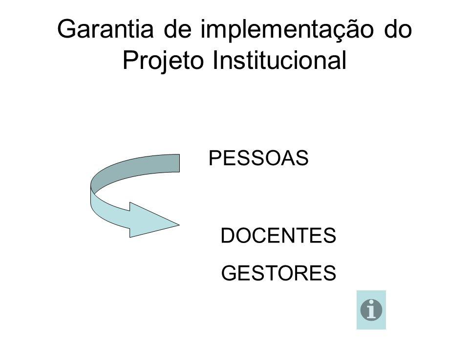 Garantia de implementação do Projeto Institucional