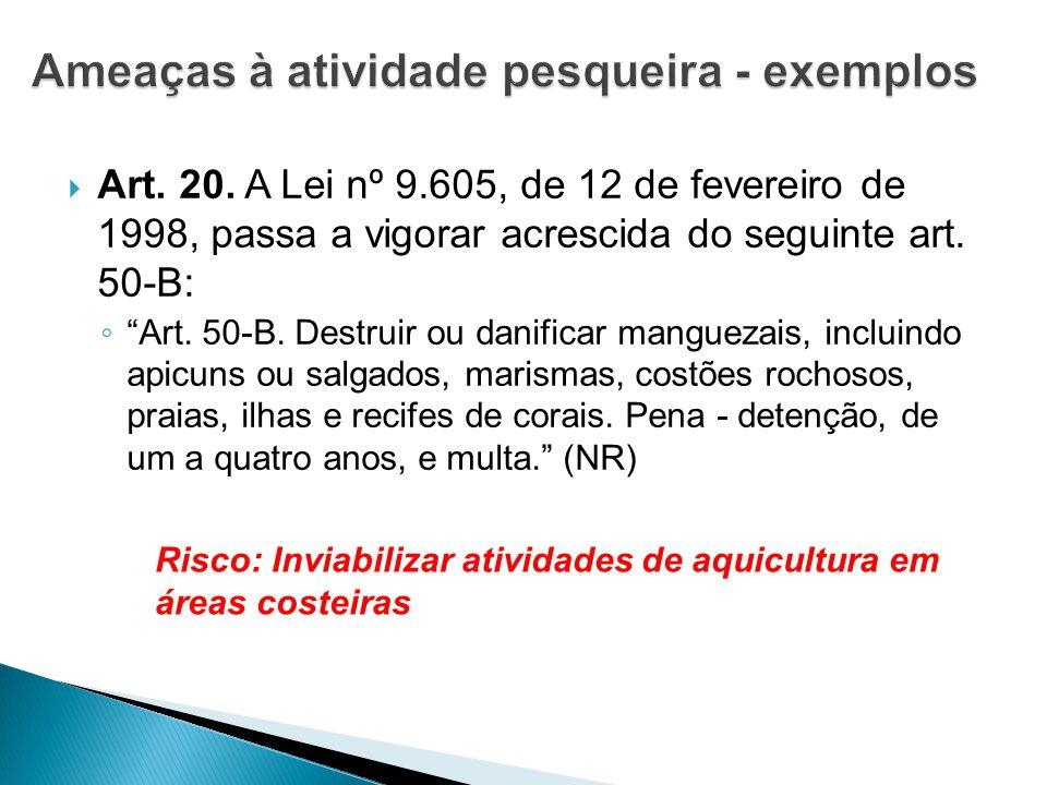 Ameaças à atividade pesqueira - exemplos