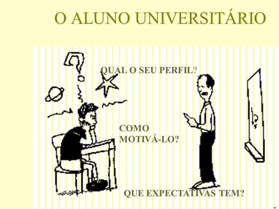 O ALUNO UNIVERSITÁRIO QUAL O SEU PERFIL COMO MOTIVÁ-LO