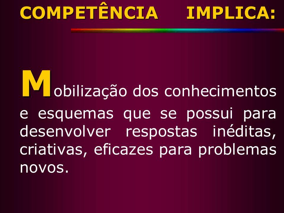 COMPETÊNCIA IMPLICA: Mobilização dos conhecimentos e esquemas que se possui para desenvolver respostas inéditas, criativas, eficazes para problemas novos.