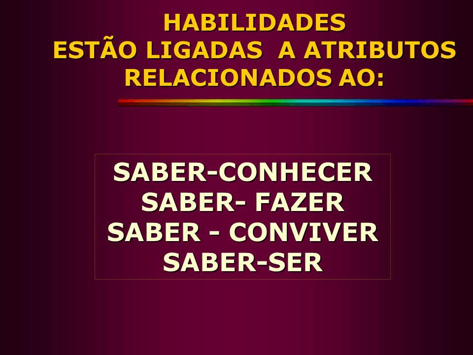HABILIDADES ESTÃO LIGADAS A ATRIBUTOS RELACIONADOS AO: