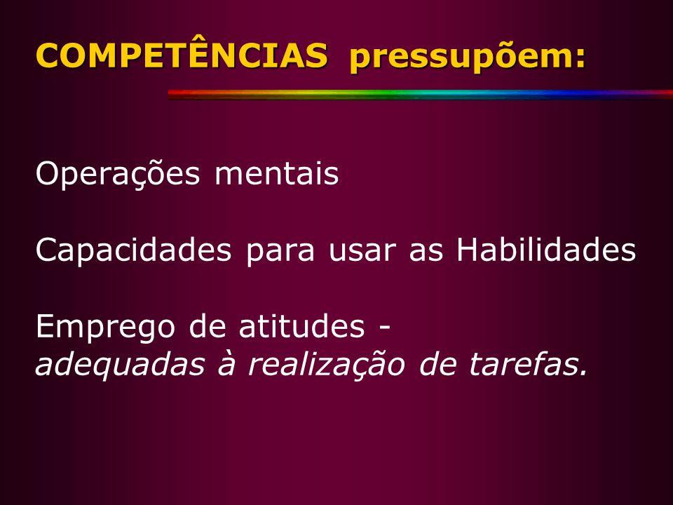 COMPETÊNCIAS pressupõem: Operações mentais Capacidades para usar as Habilidades Emprego de atitudes - adequadas à realização de tarefas.