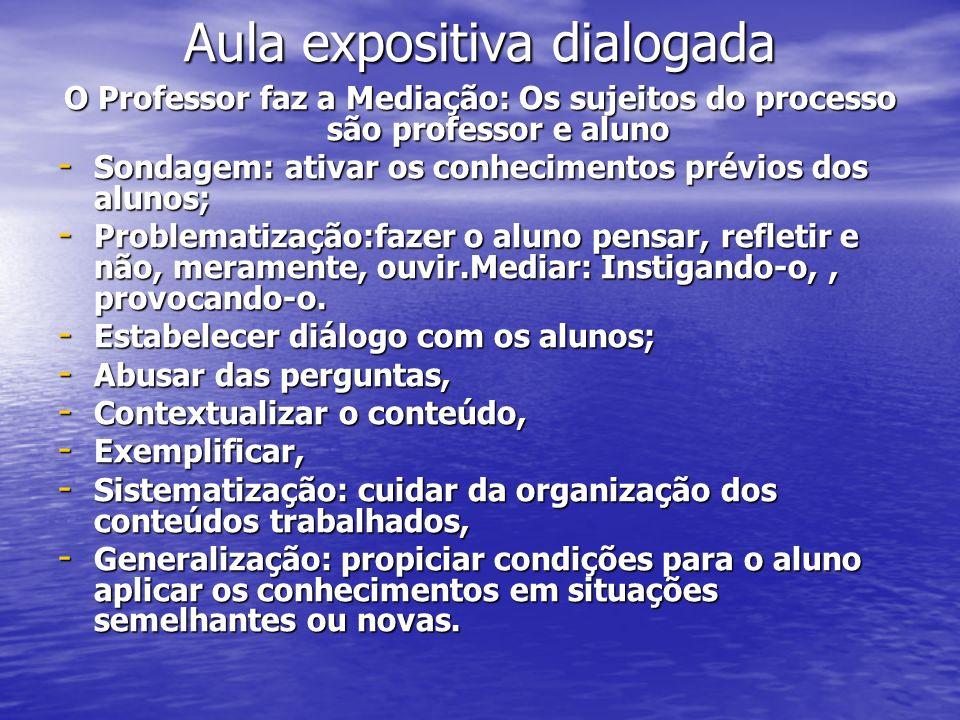 Aula expositiva dialogada