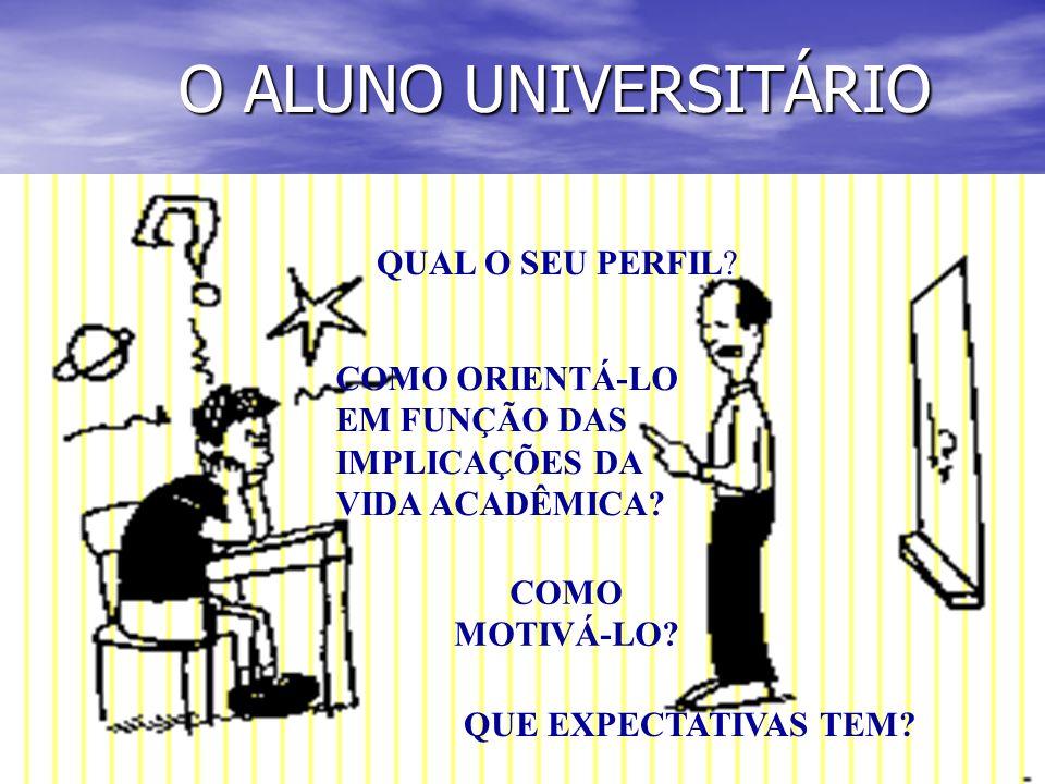 O ALUNO UNIVERSITÁRIO QUAL O SEU PERFIL