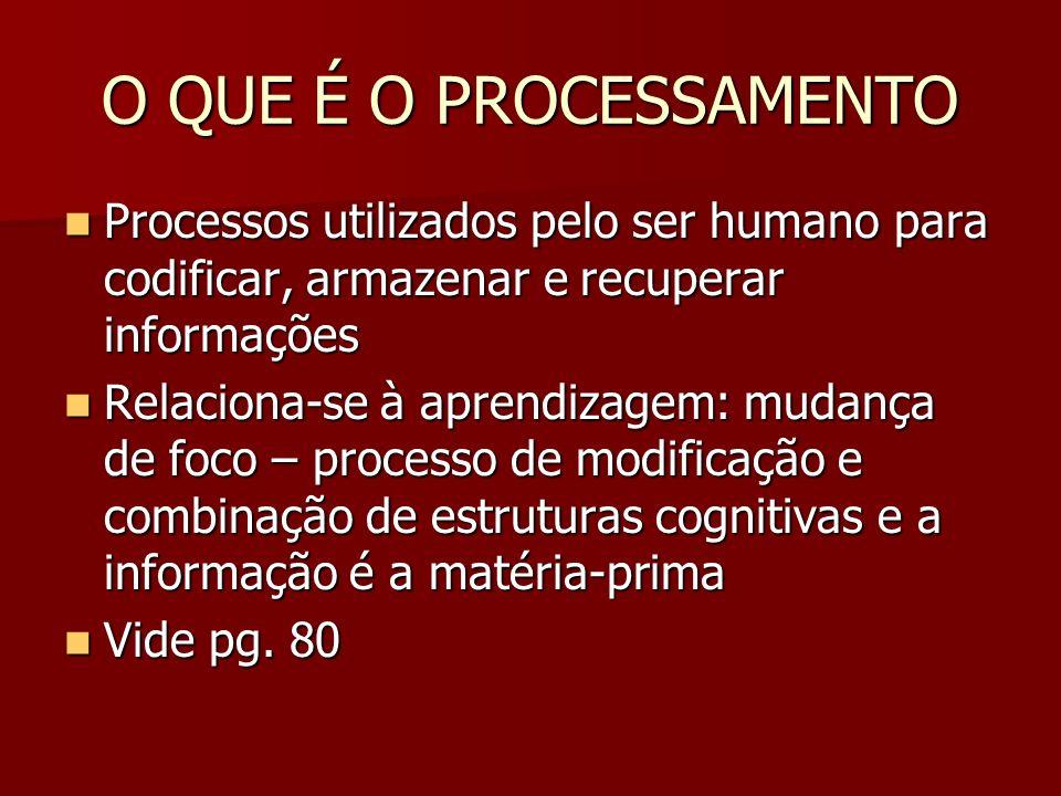 O QUE É O PROCESSAMENTO Processos utilizados pelo ser humano para codificar, armazenar e recuperar informações.
