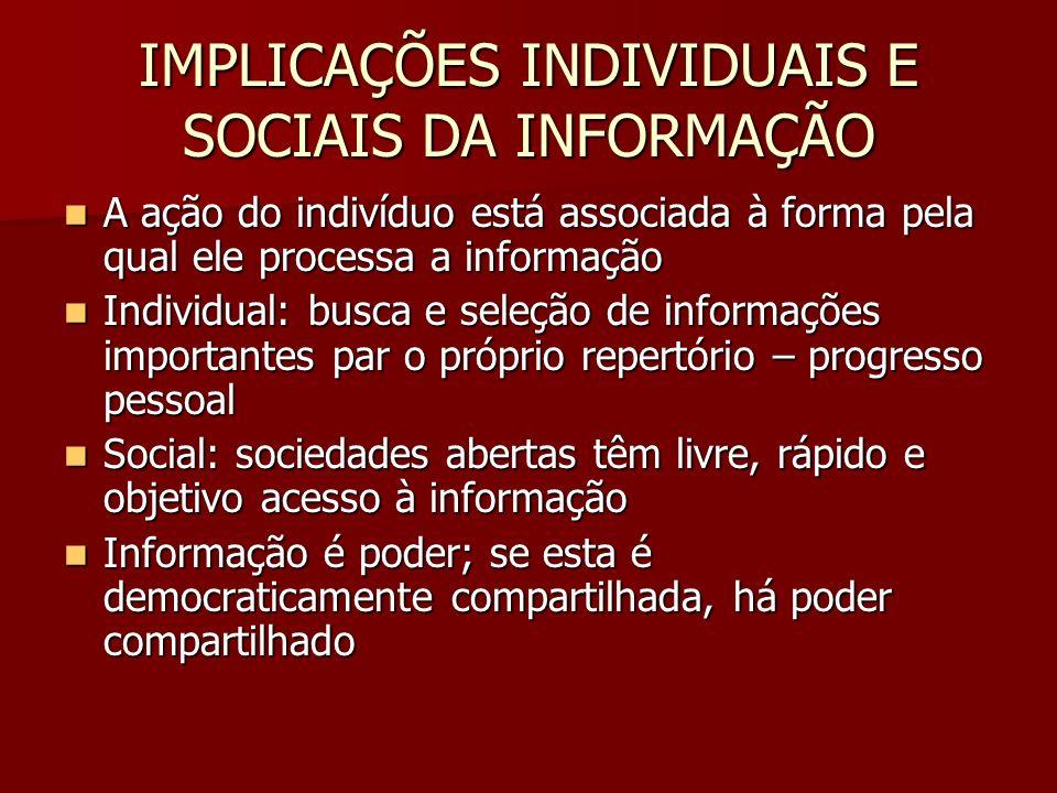 IMPLICAÇÕES INDIVIDUAIS E SOCIAIS DA INFORMAÇÃO
