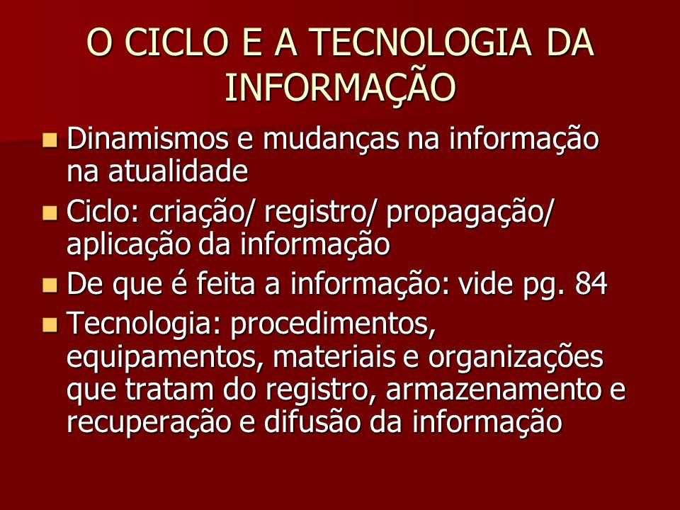 O CICLO E A TECNOLOGIA DA INFORMAÇÃO
