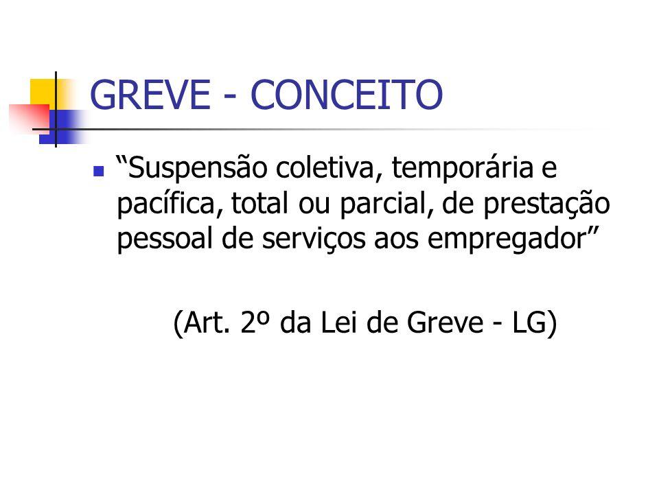(Art. 2º da Lei de Greve - LG)