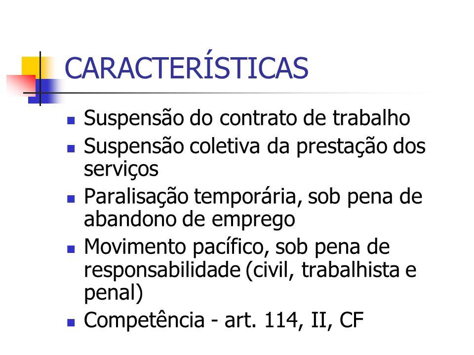 CARACTERÍSTICAS Suspensão do contrato de trabalho