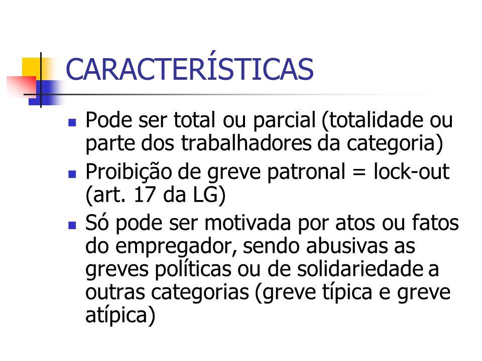 CARACTERÍSTICAS Pode ser total ou parcial (totalidade ou parte dos trabalhadores da categoria)