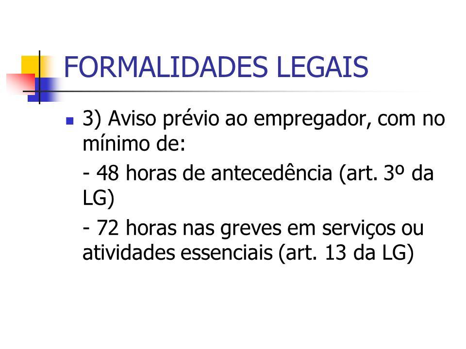 FORMALIDADES LEGAIS 3) Aviso prévio ao empregador, com no mínimo de: