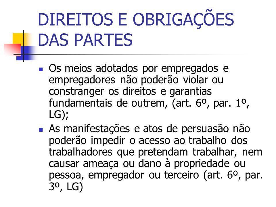 DIREITOS E OBRIGAÇÕES DAS PARTES
