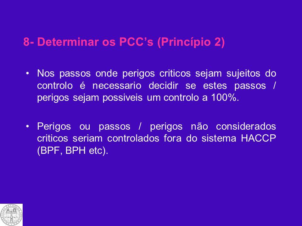 8- Determinar os PCC's (Princípio 2)
