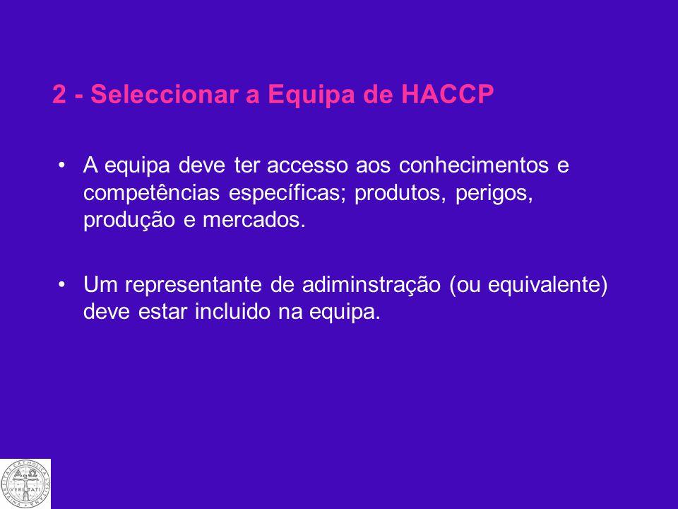 2 - Seleccionar a Equipa de HACCP