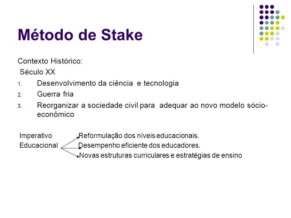 Método de Stake Contexto Histórico: Século XX