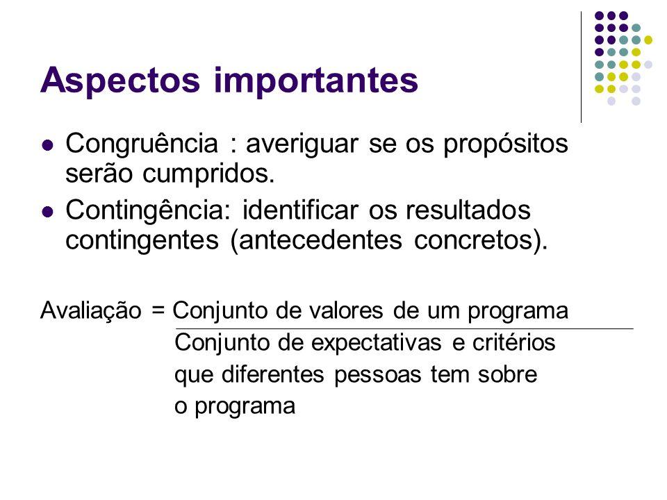 Aspectos importantes Congruência : averiguar se os propósitos serão cumpridos.