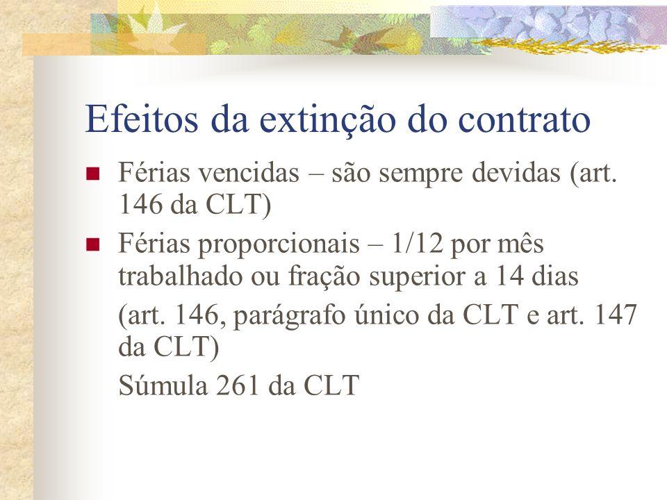 Efeitos da extinção do contrato