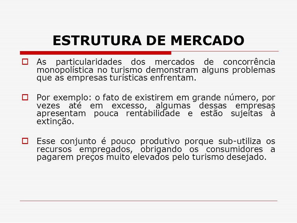 ESTRUTURA DE MERCADO