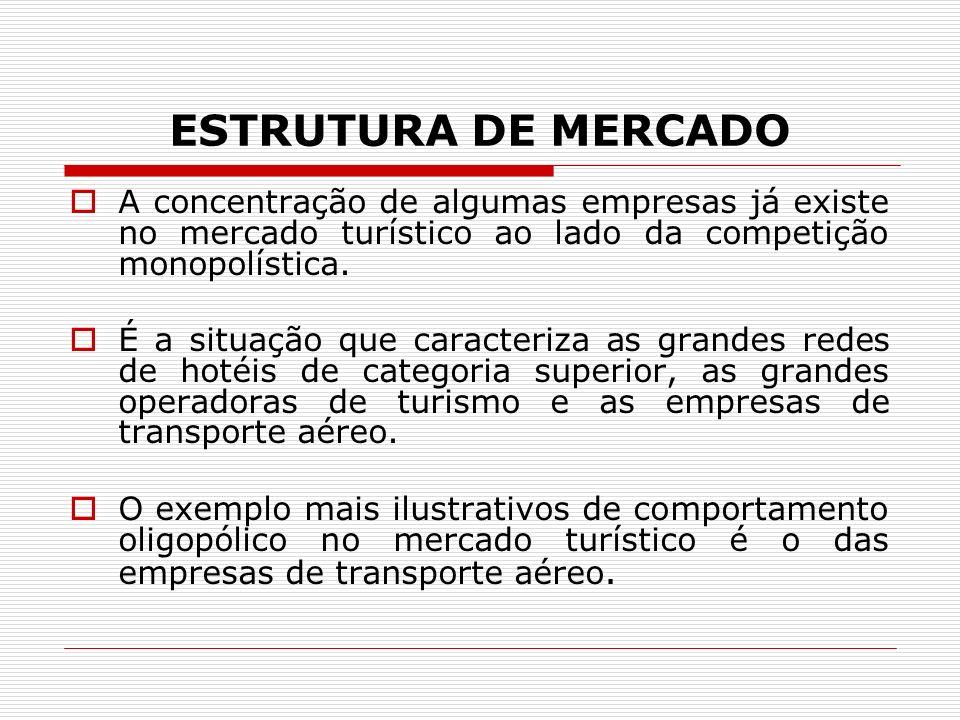 ESTRUTURA DE MERCADO A concentração de algumas empresas já existe no mercado turístico ao lado da competição monopolística.