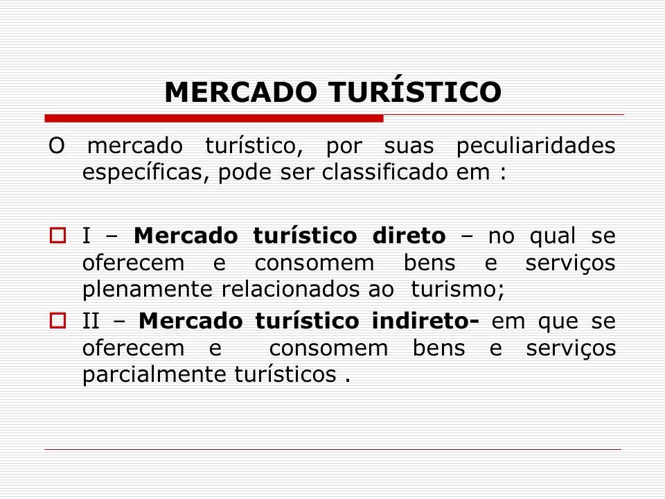 MERCADO TURÍSTICO O mercado turístico, por suas peculiaridades específicas, pode ser classificado em :