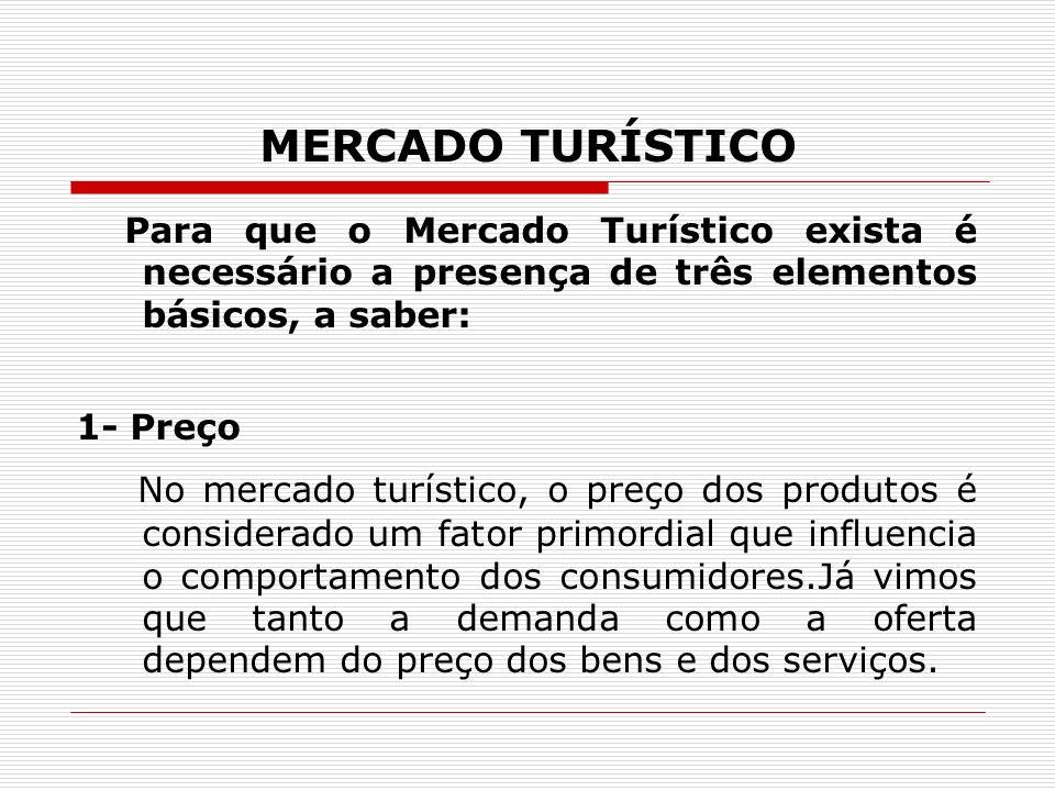 MERCADO TURÍSTICO Para que o Mercado Turístico exista é necessário a presença de três elementos básicos, a saber: