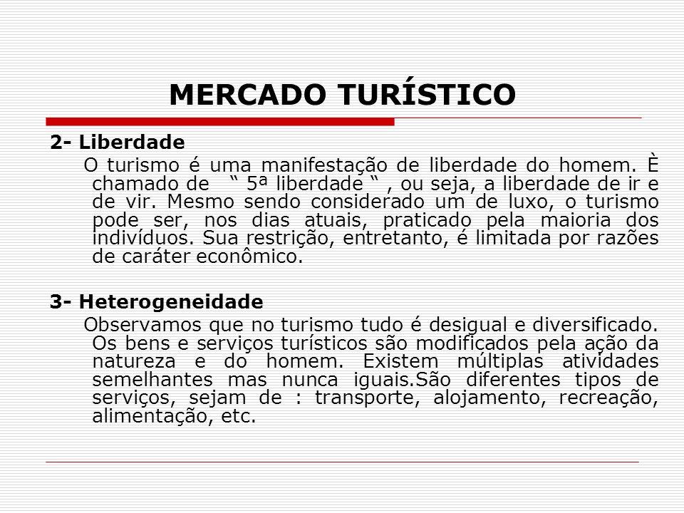 MERCADO TURÍSTICO 2- Liberdade