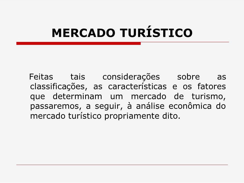 MERCADO TURÍSTICO