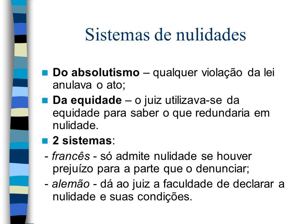 Sistemas de nulidades Do absolutismo – qualquer violação da lei anulava o ato;