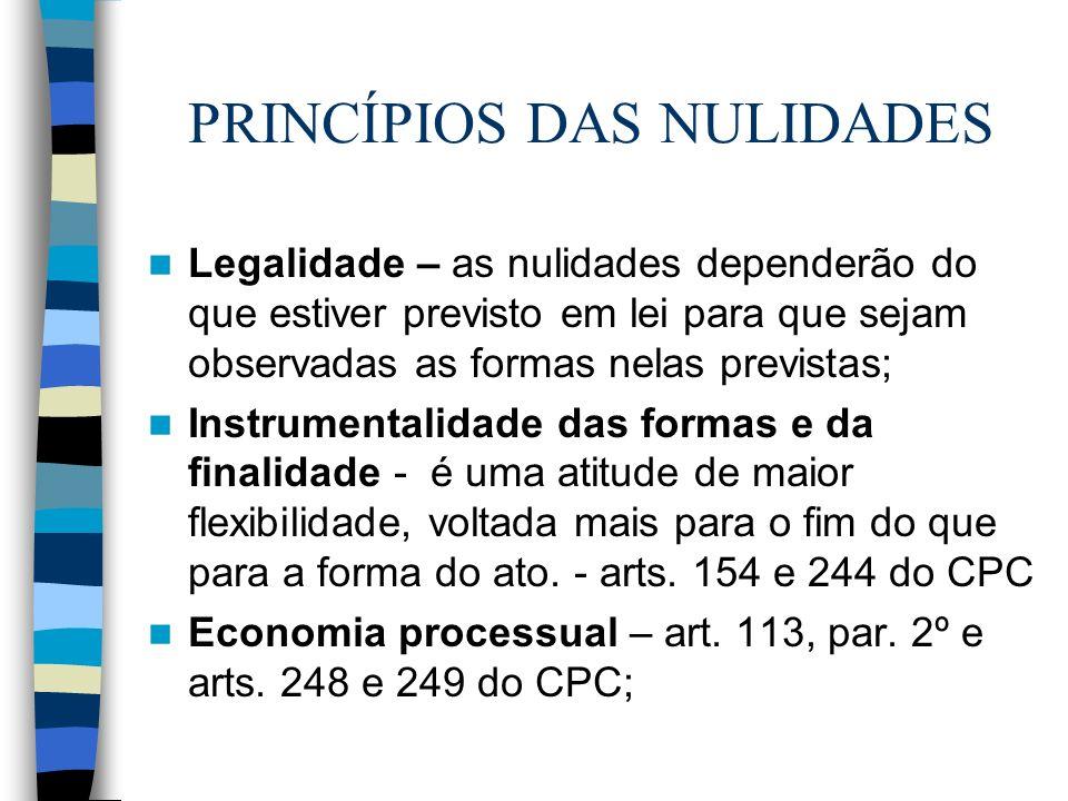 PRINCÍPIOS DAS NULIDADES