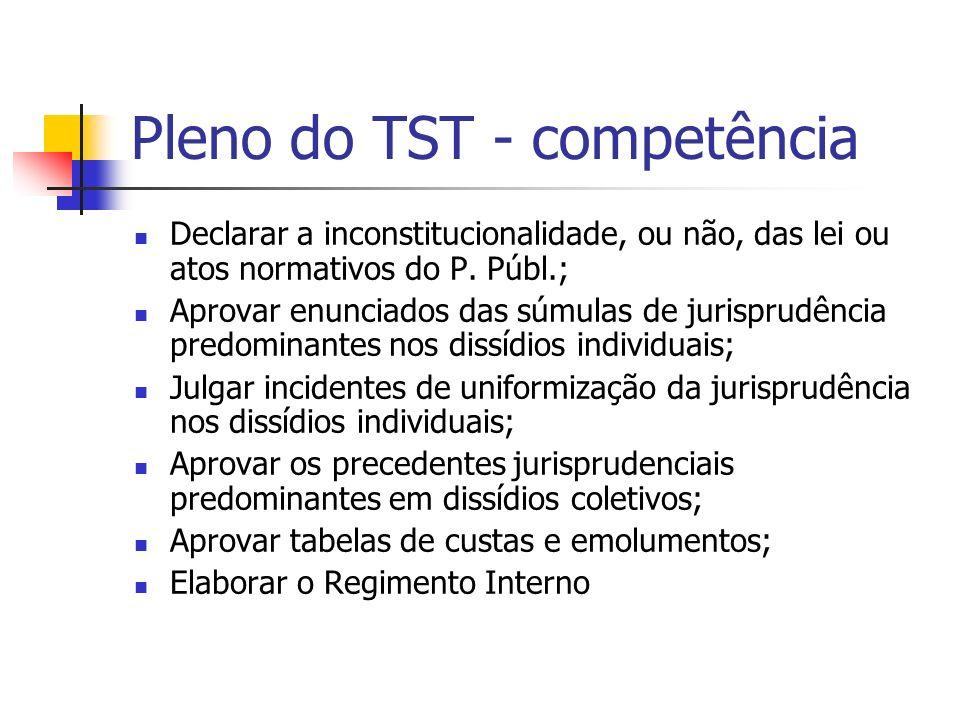 Pleno do TST - competência