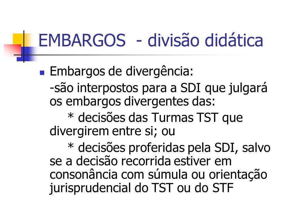 EMBARGOS - divisão didática