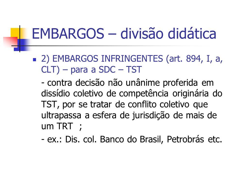 EMBARGOS – divisão didática