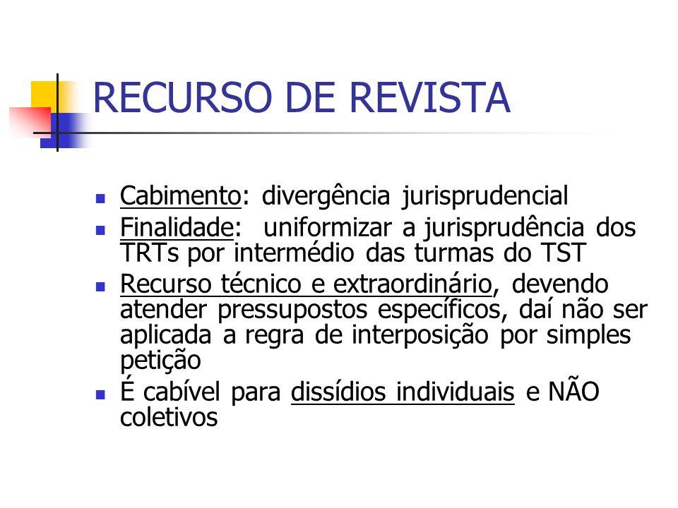 RECURSO DE REVISTA Cabimento: divergência jurisprudencial