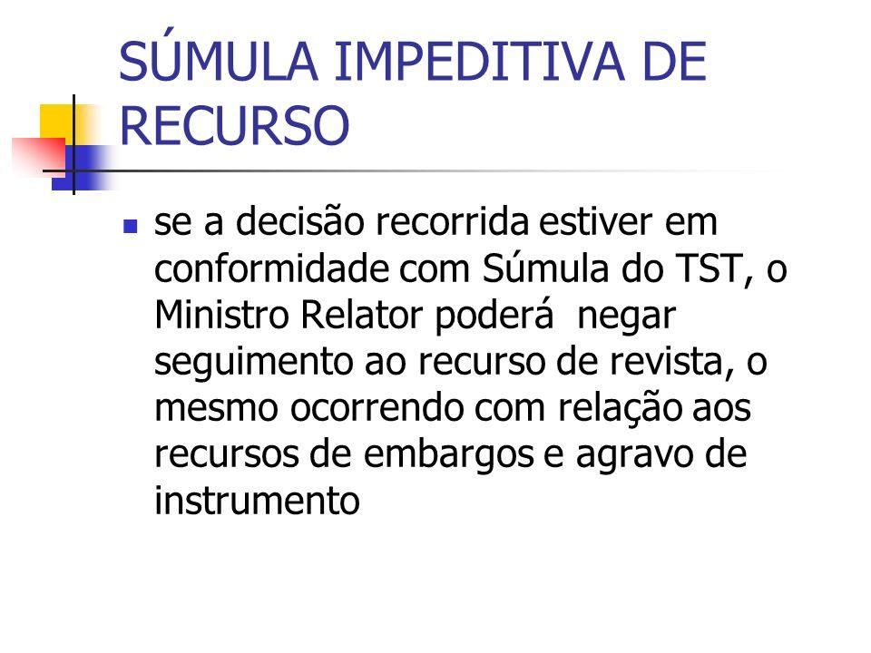 SÚMULA IMPEDITIVA DE RECURSO