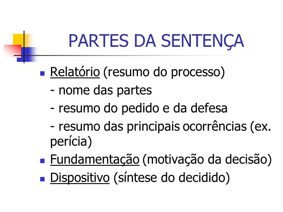 PARTES DA SENTENÇA Relatório (resumo do processo) - nome das partes