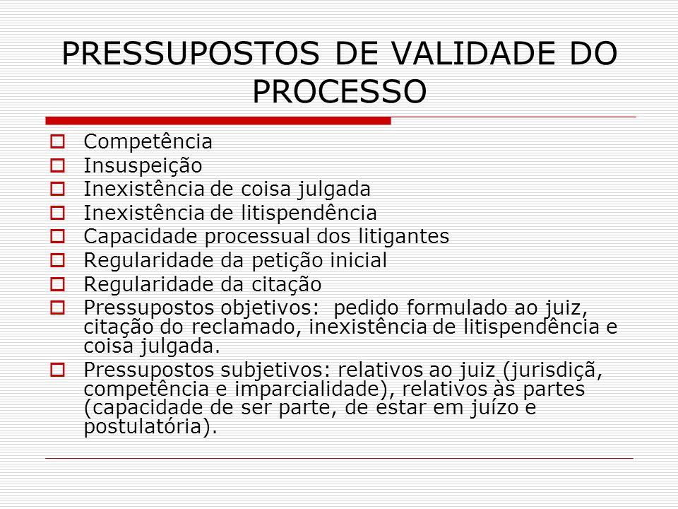 PRESSUPOSTOS DE VALIDADE DO PROCESSO