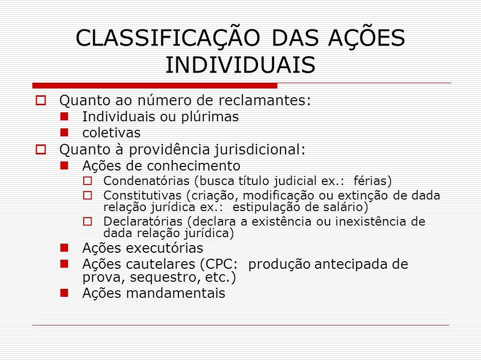 CLASSIFICAÇÃO DAS AÇÕES INDIVIDUAIS