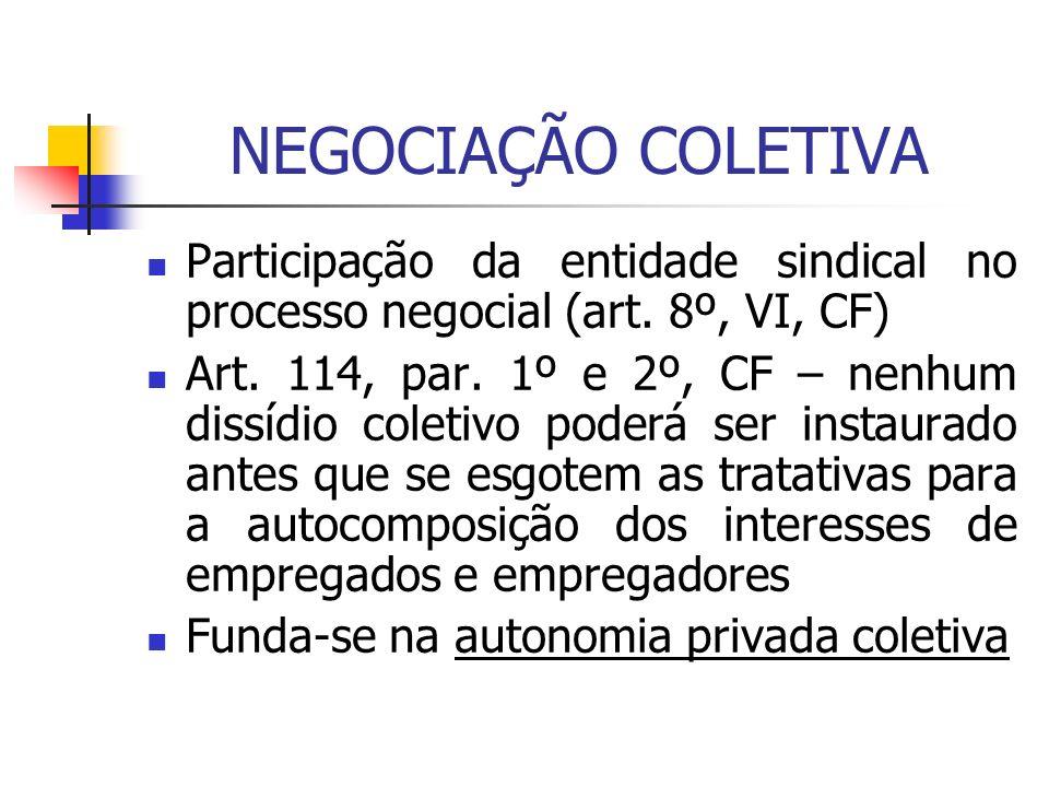 NEGOCIAÇÃO COLETIVA Participação da entidade sindical no processo negocial (art. 8º, VI, CF)