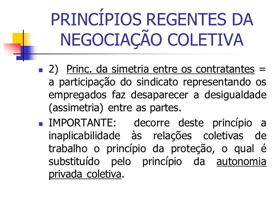 PRINCÍPIOS REGENTES DA NEGOCIAÇÃO COLETIVA