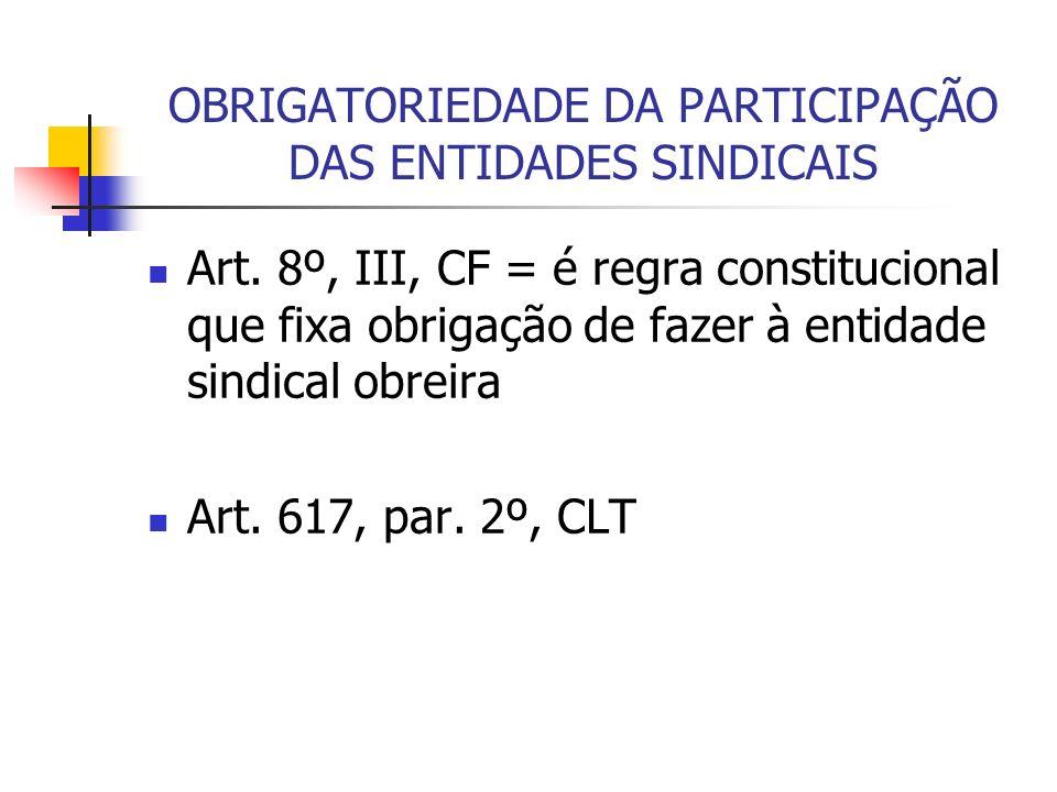 OBRIGATORIEDADE DA PARTICIPAÇÃO DAS ENTIDADES SINDICAIS